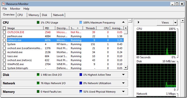 Troubleshooting Tools « Windows Explored